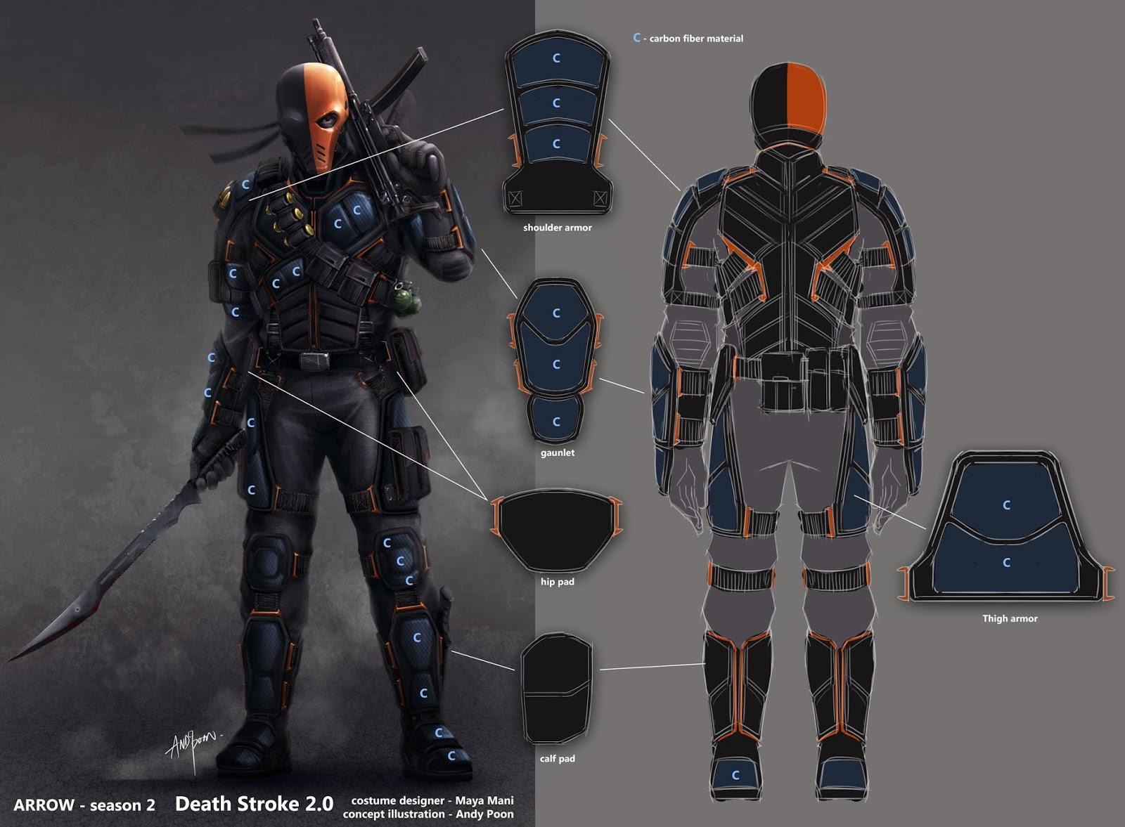 Deathstroke Helmet from DC Comics