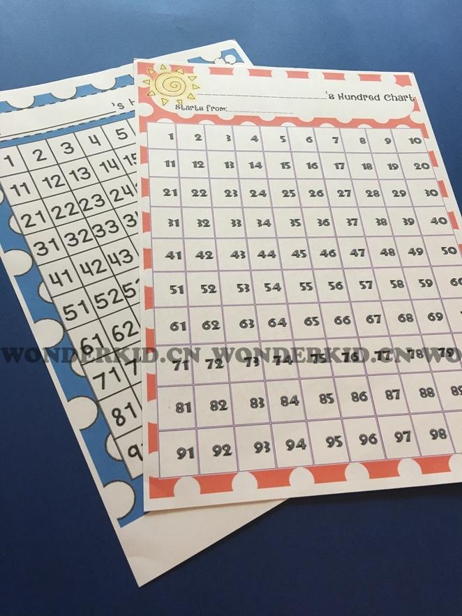 44411-Grade-2-Math-Numbers-Bundle-1-2.jpg