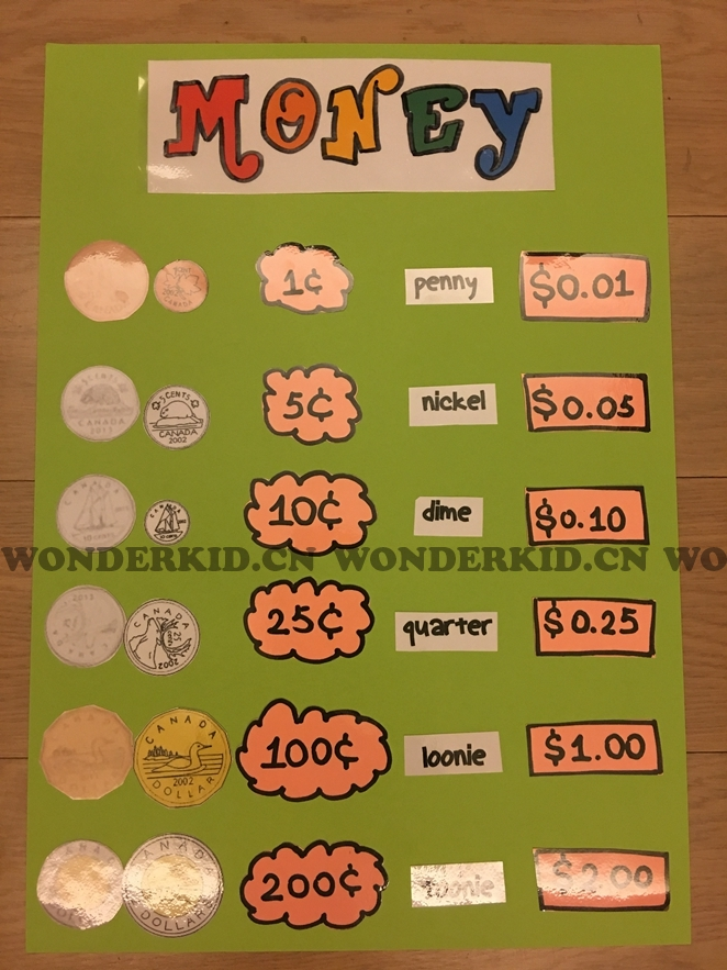 44616-Grade-3-Math-Money-Bundle-1-6.jpg