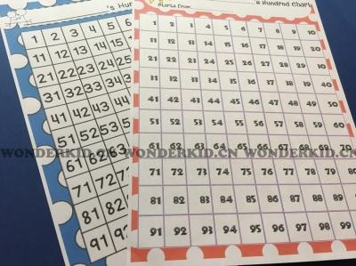 Grade 1,2,3 Math, English Hundred Charts (Basic) Monitoring Tools