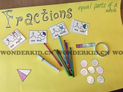 Grade 1 Math Fraction Wall Print